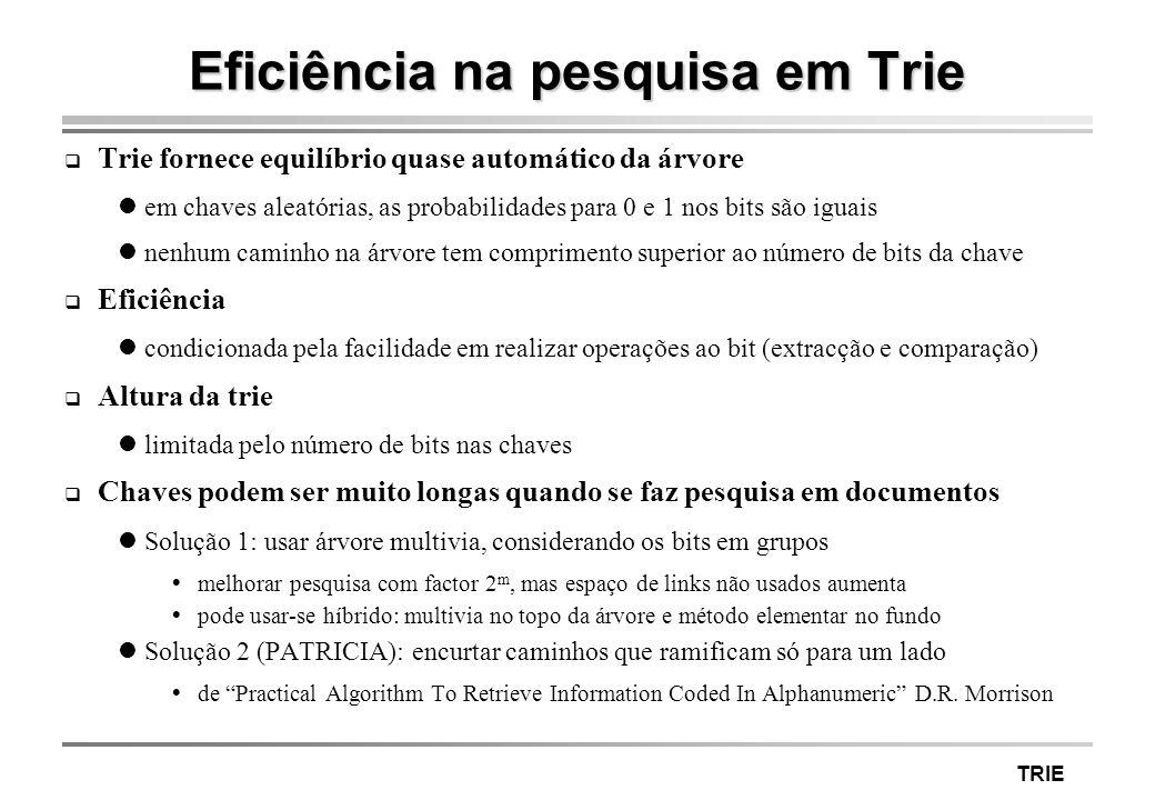 TRIE Eficiência na pesquisa em Trie Trie fornece equilíbrio quase automático da árvore em chaves aleatórias, as probabilidades para 0 e 1 nos bits são