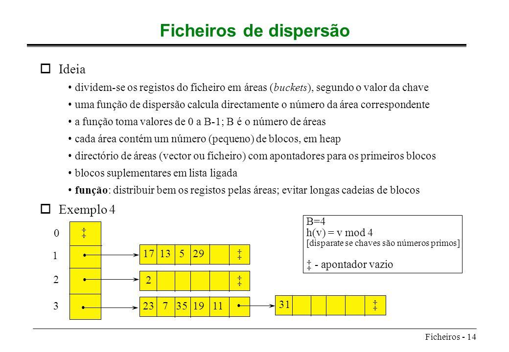 Ficheiros - 14 Ficheiros de dispersão oIdeia dividem-se os registos do ficheiro em áreas (buckets), segundo o valor da chave uma função de dispersão c