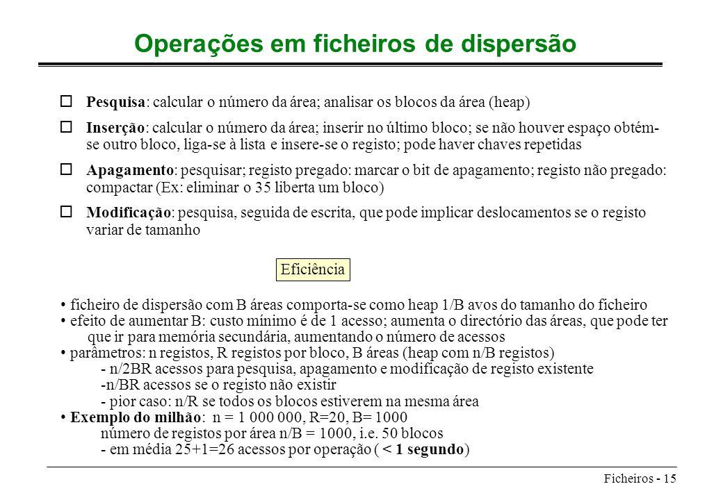Ficheiros - 15 Operações em ficheiros de dispersão oPesquisa: calcular o número da área; analisar os blocos da área (heap) oInserção: calcular o númer