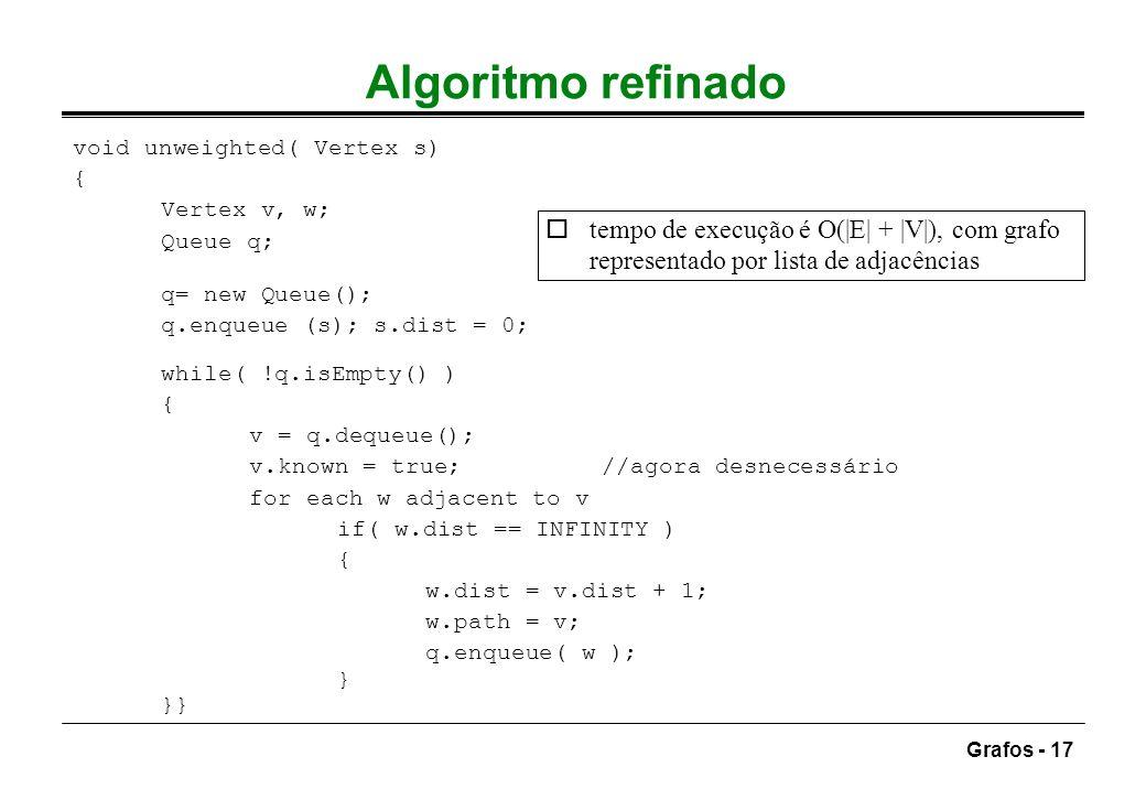 Grafos - 17 Algoritmo refinado otempo de execução é O(|E| + |V|), com grafo representado por lista de adjacências void unweighted( Vertex s) { Vertex