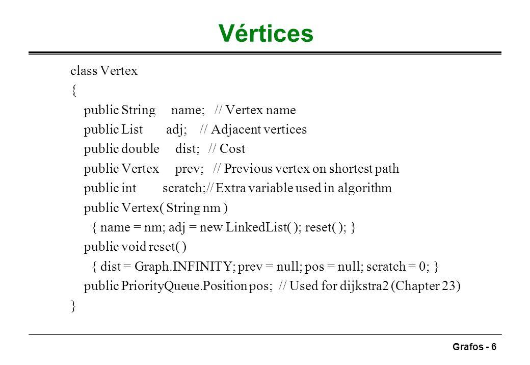 Grafos - 17 Algoritmo refinado otempo de execução é O(|E| + |V|), com grafo representado por lista de adjacências void unweighted( Vertex s) { Vertex v, w; Queue q; q= new Queue(); q.enqueue (s); s.dist = 0; while( !q.isEmpty() ) { v = q.dequeue(); v.known = true; //agora desnecessário for each w adjacent to v if( w.dist == INFINITY ) { w.dist = v.dist + 1; w.path = v; q.enqueue( w ); } }}
