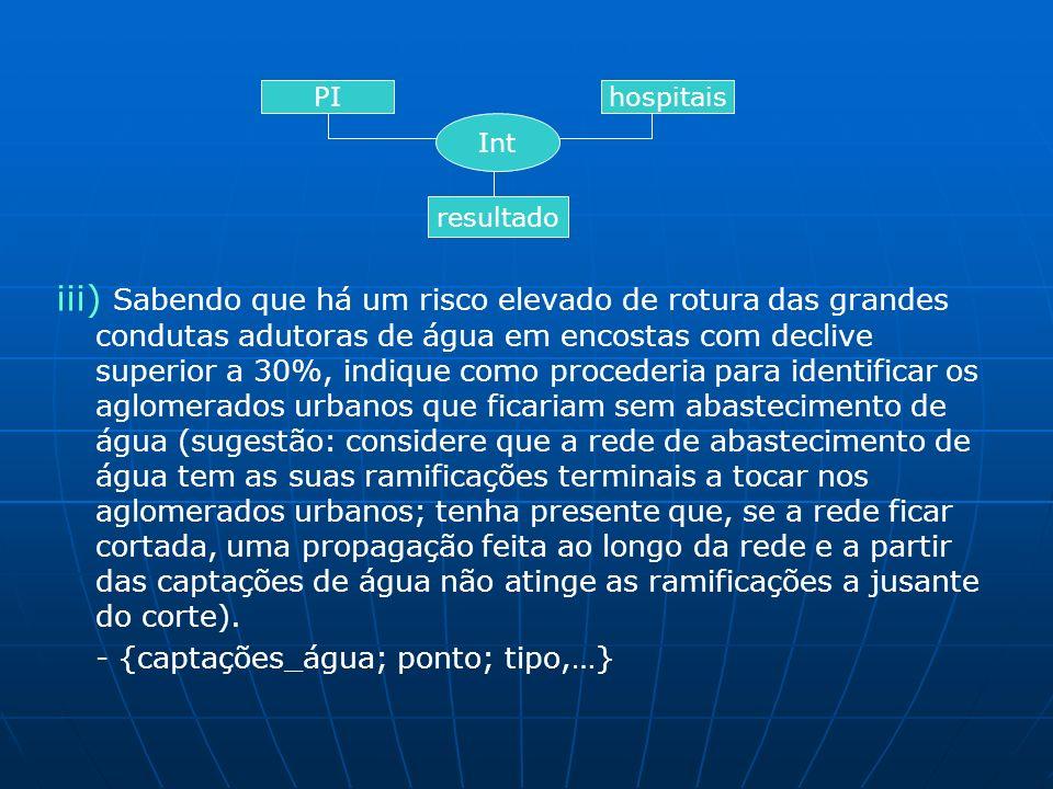Declive Ext >30% Dec>30% Corte rede_água rede_dec<30% Captações_água Acesso t= rede_água_s/corte