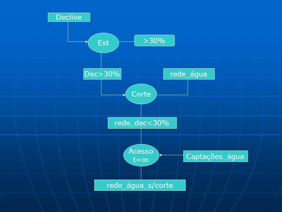 rede_dec<30% - rede_água_s/corte rede_sem_água Buffer 2m Rede_2 Int aglomerados_sem_água aglomerados
