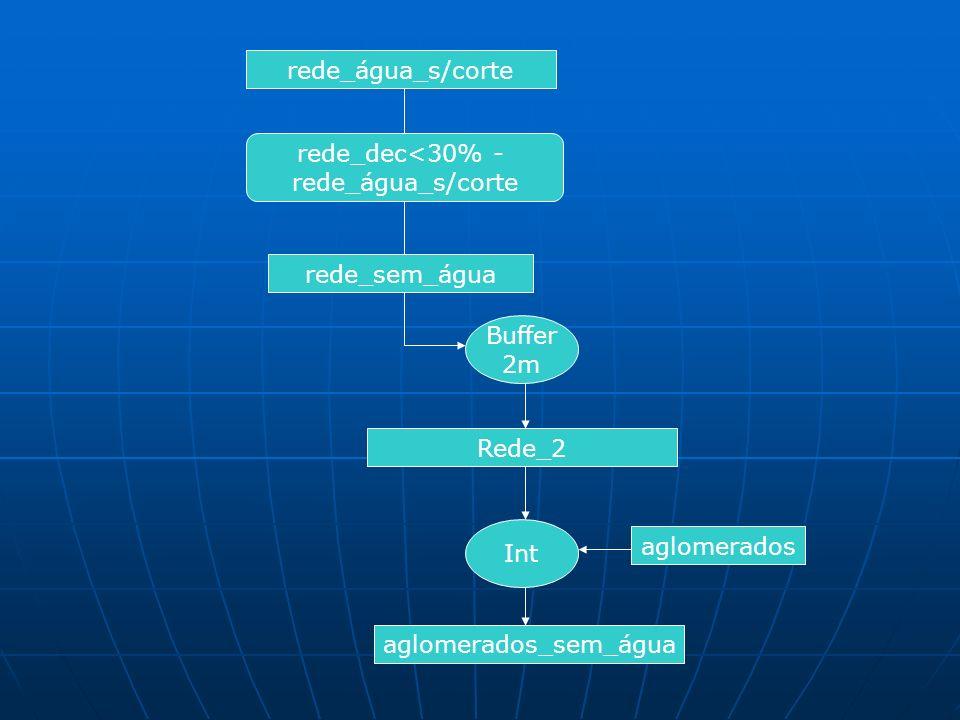 Trabalho realizado por: - Ricardo Ferreira, nº53323 - Miguel Santos, nº53360 - Diana Marques, nº53353 2ºAno, Eng.ª Ambiente Sistemas de Informação Geográfica e Base de Dados