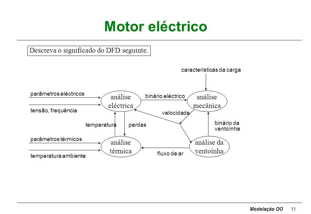 Modelação OO10 Relação entre os modelos qponto de convergência dos três modelos: implementação dos métodos qmodelo funcional é um guia para os métodos