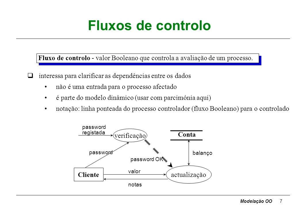 Modelação OO6 Objectos como valores actores e depósitos são objectos ß comportamentos diferentes qfluxos de dados muitas vezes são valores puros; por