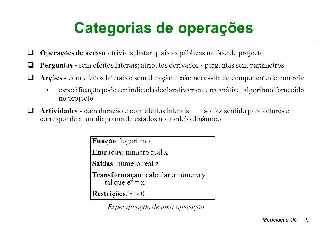 Modelação OO9 Categorias de operações qOperações de acesso - triviais; listar quais as públicas na fase de projecto qPerguntas - sem efeitos laterais; atributos derivados - perguntas sem parâmetros Acções - com efeitos laterais e sem duração não necessita de componente de controlo especificação pode ser indicada declarativamente na análise; algoritmo fornecido no projecto Actividades - com duração e com efeitos laterais só faz sentido para actores e corresponde a um diagrama de estados no modelo dinâmico Função: logaritmo Entradas: número real x Saídas: número real z Transformação: calcular o número y tal que e y = x Restrições: x > 0 Especificação de uma operação
