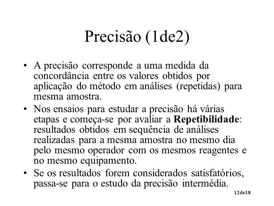 12de18 Precisão (1de2) A precisão corresponde a uma medida da concordância entre os valores obtidos por aplicação do método em análises (repetidas) para mesma amostra.