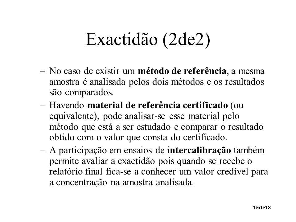 15de18 Exactidão (2de2) –No caso de existir um método de referência, a mesma amostra é analisada pelos dois métodos e os resultados são comparados. –H