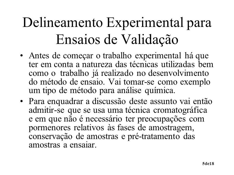5de18 Delineamento Experimental para Ensaios de Validação Antes de começar o trabalho experimental há que ter em conta a natureza das técnicas utilizadas bem como o trabalho já realizado no desenvolvimento do método de ensaio.