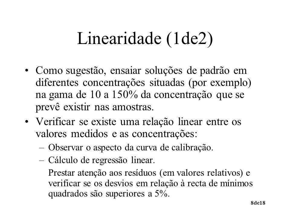 8de18 Linearidade (1de2) Como sugestão, ensaiar soluções de padrão em diferentes concentrações situadas (por exemplo) na gama de 10 a 150% da concentração que se prevê existir nas amostras.