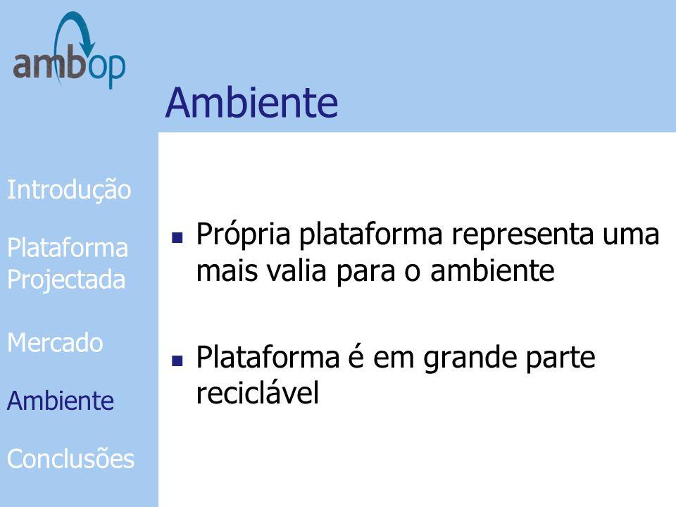Conclusões Características do modelo base Mais valias técnicas da plataforma projectada Mercado novo Ambiente Introdução Plataforma Projectada Mercado Ambiente Conclusões