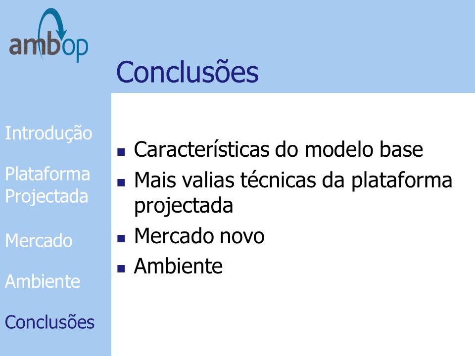 Conclusões Características do modelo base Mais valias técnicas da plataforma projectada Mercado novo Ambiente Introdução Plataforma Projectada Mercado