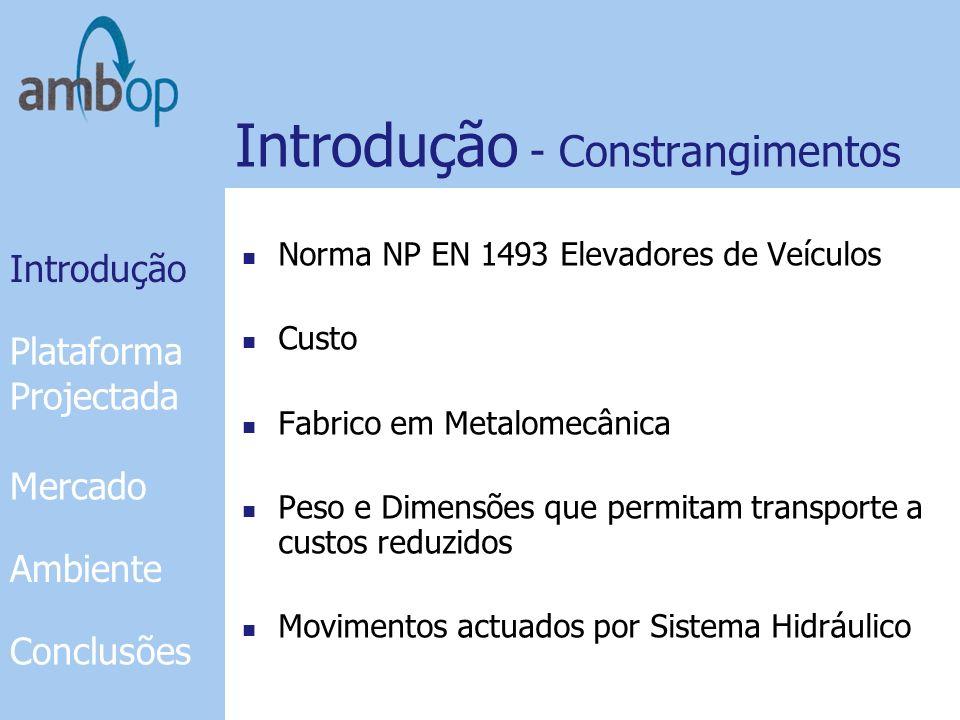 Plataforma Projectada - Vantagens Componentes normalizados Apenas 4 peças Introdução Plataforma Projectada Mercado Ambiente Conclusões Plataforma Projectada