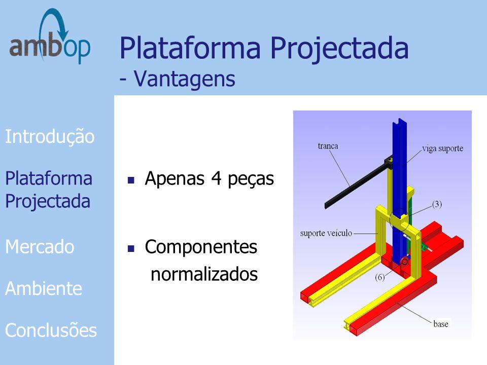 Sistemas hidráulicos Plataforma Projectada - Vantagens Volume transporte igual ao modelo base 9,1m 3 Não necessita alterações no chão Introdução Plataforma Projectada Mercado Ambiente Conclusões Plataforma Projectada