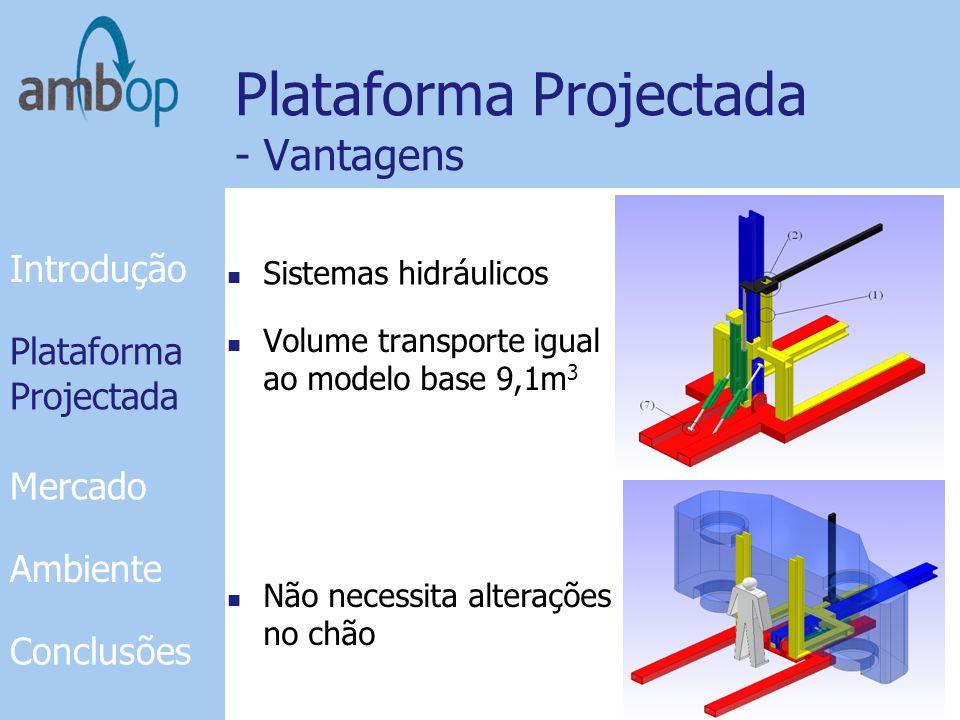 Plataforma Projectada - Desvantagens Volume necessário movimento 120,6m 3 (modelo base = 79,4m 3 ) Peso = 1800Kg Introdução Plataforma Projectada Mercado Ambiente Conclusões Plataforma Projectada