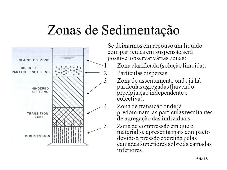 6de18 Sedimentação: Classes de Partículas Nesta figura, representa-se a % de partículas sólidas para características diferentes das partículas em suspensão.