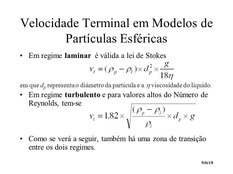 10de18 Relação entre Coeficiente de Atrito e o Número de Reynolds (1de3) A força de atrito é dada por: A p é a área da partícula projectada no plano perpendicular à direcção do movimento C D é o coeficiente de atrito e que pode ser relacionado com o Número de Reynolds (Re): No gráfico seguinte é apresentada a relação entre C D (coeficiente de atrito) e Re (Número de Reynolds).