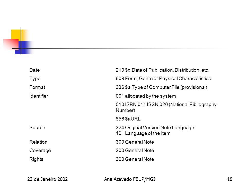 22 de Janeiro 2002Ana Azevedo FEUP/MGI18 Date 210 $d Date of Publication, Distribution, etc.