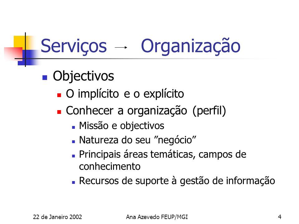 22 de Janeiro 2002Ana Azevedo FEUP/MGI4 Serviços Organização Objectivos O implícito e o explícito Conhecer a organização (perfil) Missão e objectivos Natureza do seu negócio Principais áreas temáticas, campos de conhecimento Recursos de suporte à gestão de informação