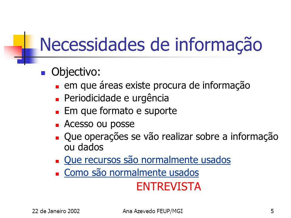 22 de Janeiro 2002Ana Azevedo FEUP/MGI16 Metadata Dados sobre dados que suportam a identificação, a descrição e a localização de recursos electrónicos disponíveis na web.