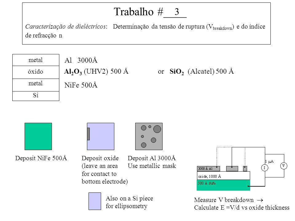 Trabalho #____ Caracterização de dieléctricos: Determinação da tensão de ruptura (V breakdown ) e do índice de refracção n metal óxido metal Si Deposit NiFe 500Å Al 3000Å Al 2 O 3 (UHV2) 500 Å or SiO 2 (Alcatel) 500 Å Deposit oxide (leave an area for contact to bottom electrode) Deposit Al 3000Å Use metallic mask Measure V breakdown Calculate E =V/d vs oxide thickness NiFe 500Å Also on a Si piece for ellipsometry 3