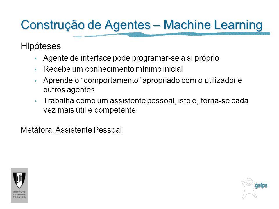 Construção de Agentes – Machine Learning Hipóteses Agente de interface pode programar-se a si próprio Recebe um conhecimento mínimo inicial Aprende o