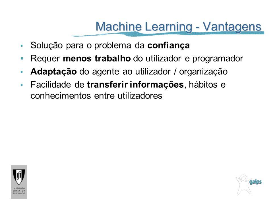 Machine Learning - Vantagens Solução para o problema da confiança Requer menos trabalho do utilizador e programador Adaptação do agente ao utilizador