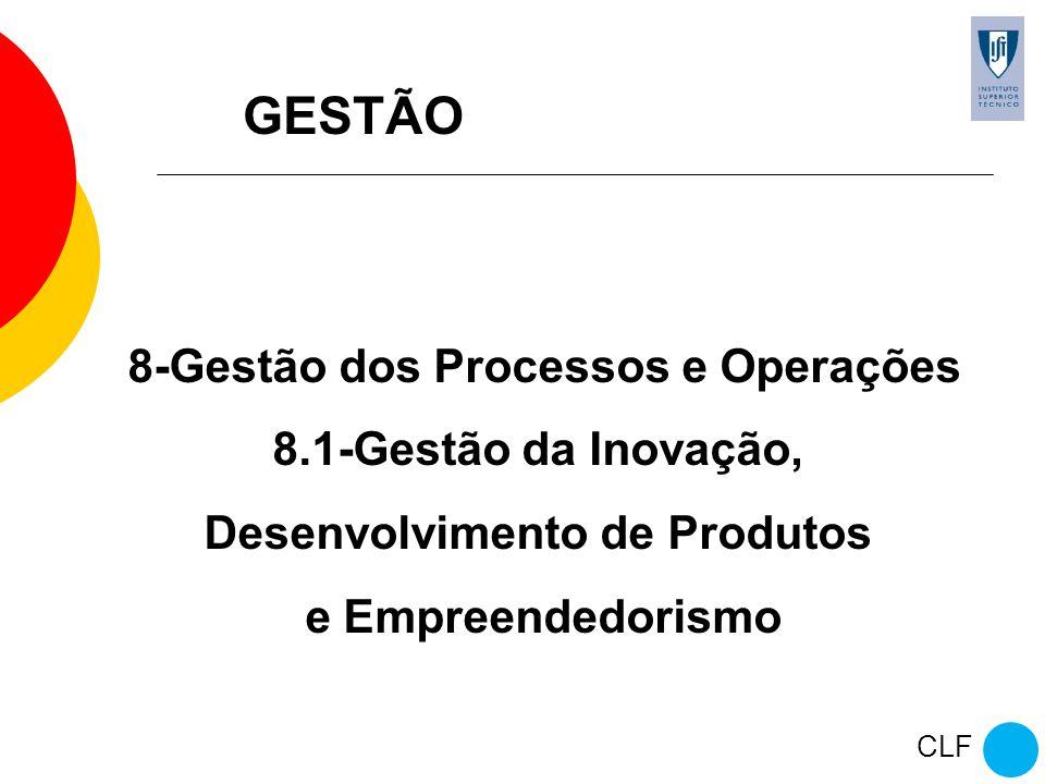 CLF GESTÃO 8-Gestão dos Processos e Operações 8.1-Gestão da Inovação, Desenvolvimento de Produtos e Empreendedorismo