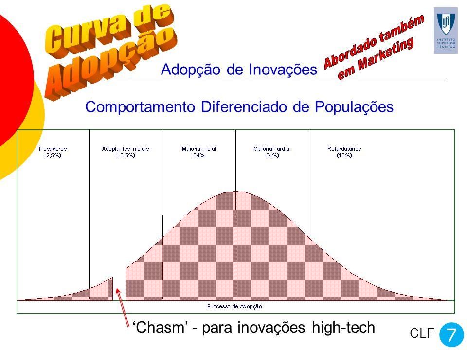 CLF Adopção de Inovações Comportamento Diferenciado de Populações Chasm - para inovações high-tech 7