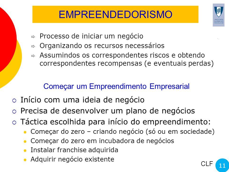 CLF EMPREENDEDORISMO Processo de iniciar um negócio Organizando os recursos necessários Assumindos os correspondentes riscos e obtendo correspondentes