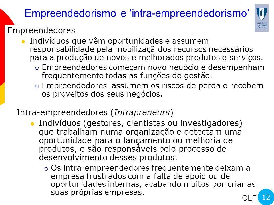 CLF Empreendedorismo e intra-empreendedorismo Intra-empreendedores (Intrapreneurs) Indivíduos (gestores, cientistas ou investigadores) que trabalham n