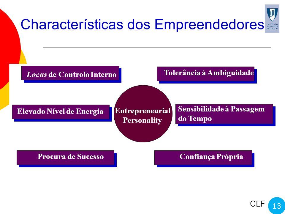 CLF Characterísticas dos Empreendedores Sensibilidade à Passagem do Tempo Elevado Nível de Energia Procura de Sucesso Tolerância à Ambiguidade Confian