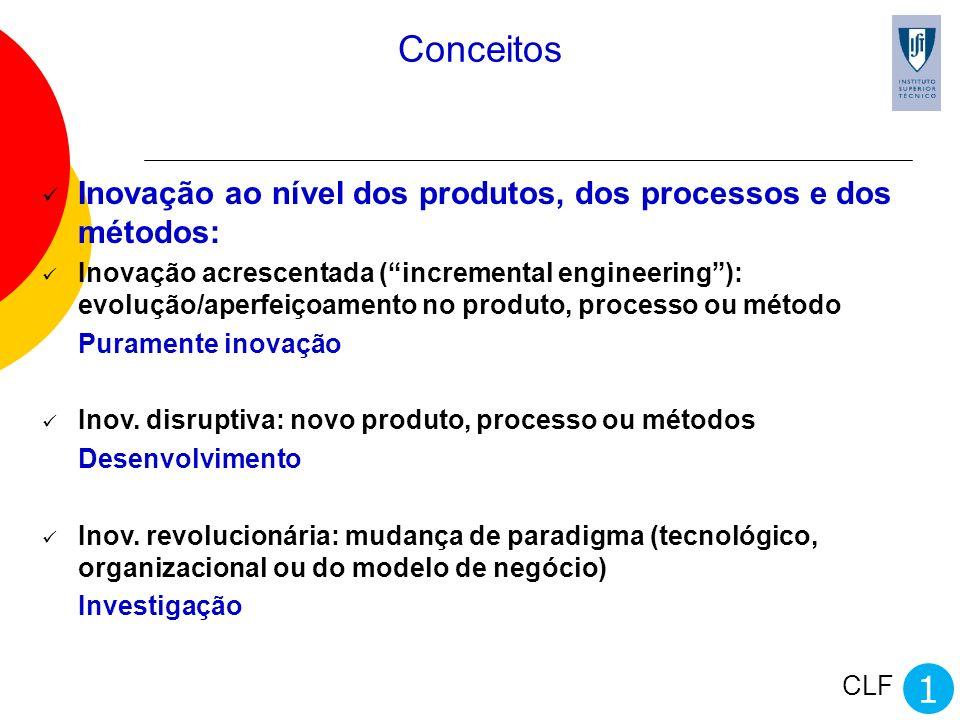 CLF Conceitos Inovação ao nível dos produtos, dos processos e dos métodos: Inovação acrescentada (incremental engineering): evolução/aperfeiçoamento n