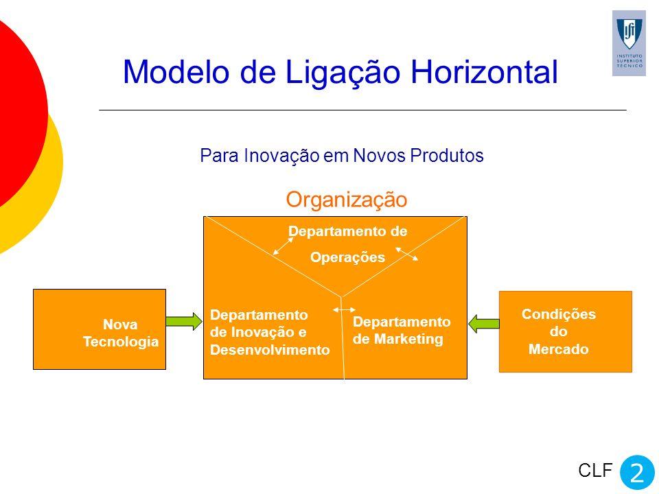 CLF Modelo de Ligação Horizontal Para Inovação em Novos Produtos Departamento de Inovação e Desenvolvimento Departamento de Marketing Departamento de