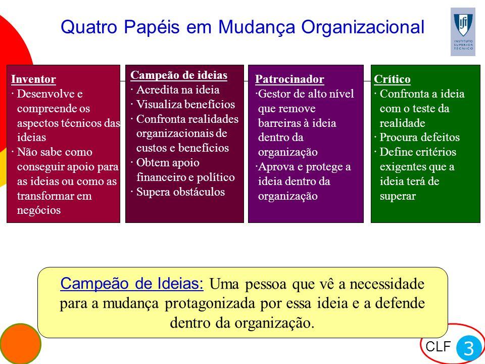 CLF Quatro Papéis em Mudança Organizacional Inventor ·Desenvolve e compreende os aspectos técnicos das ideias ·Não sabe como conseguir apoio para as i