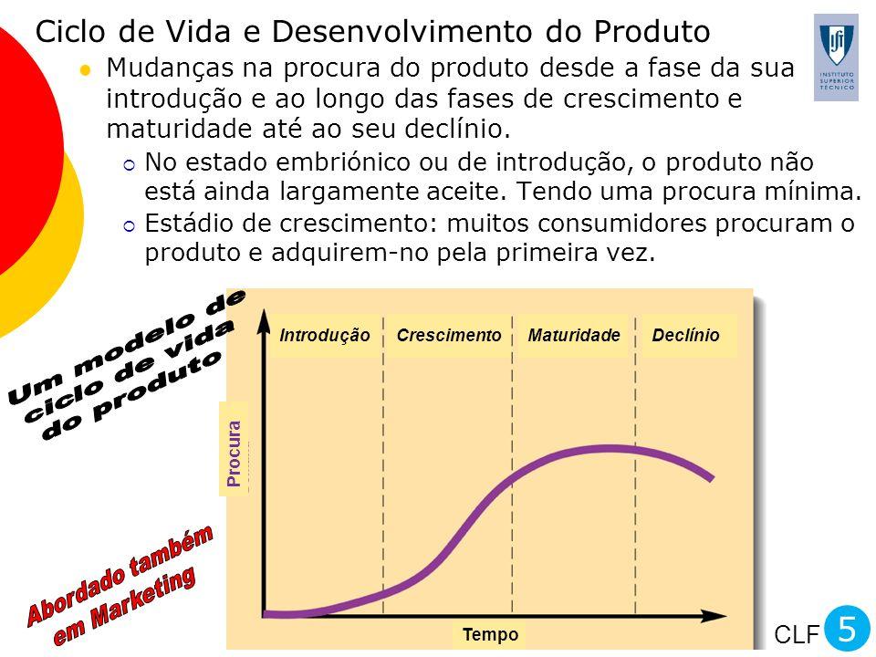 CLF Ciclo de Vida e Desenvolvimento do Produto Mudanças na procura do produto desde a fase da sua introdução e ao longo das fases de crescimento e mat