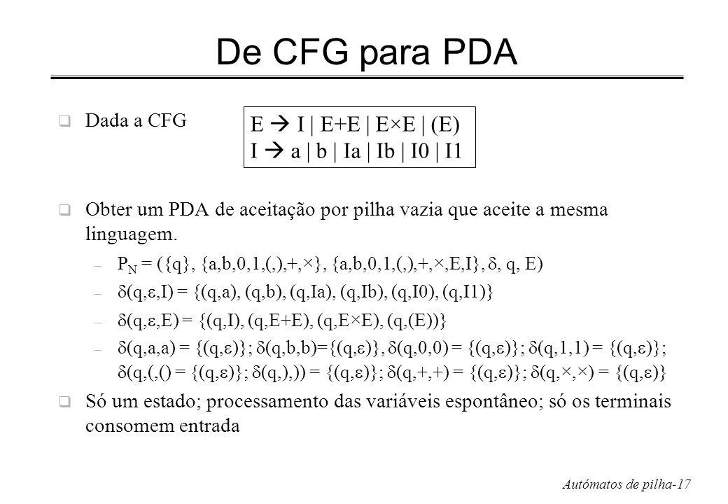 Autómatos de pilha-17 De CFG para PDA Dada a CFG Obter um PDA de aceitação por pilha vazia que aceite a mesma linguagem. – P N = ({q}, {a,b,0,1,(,),+,