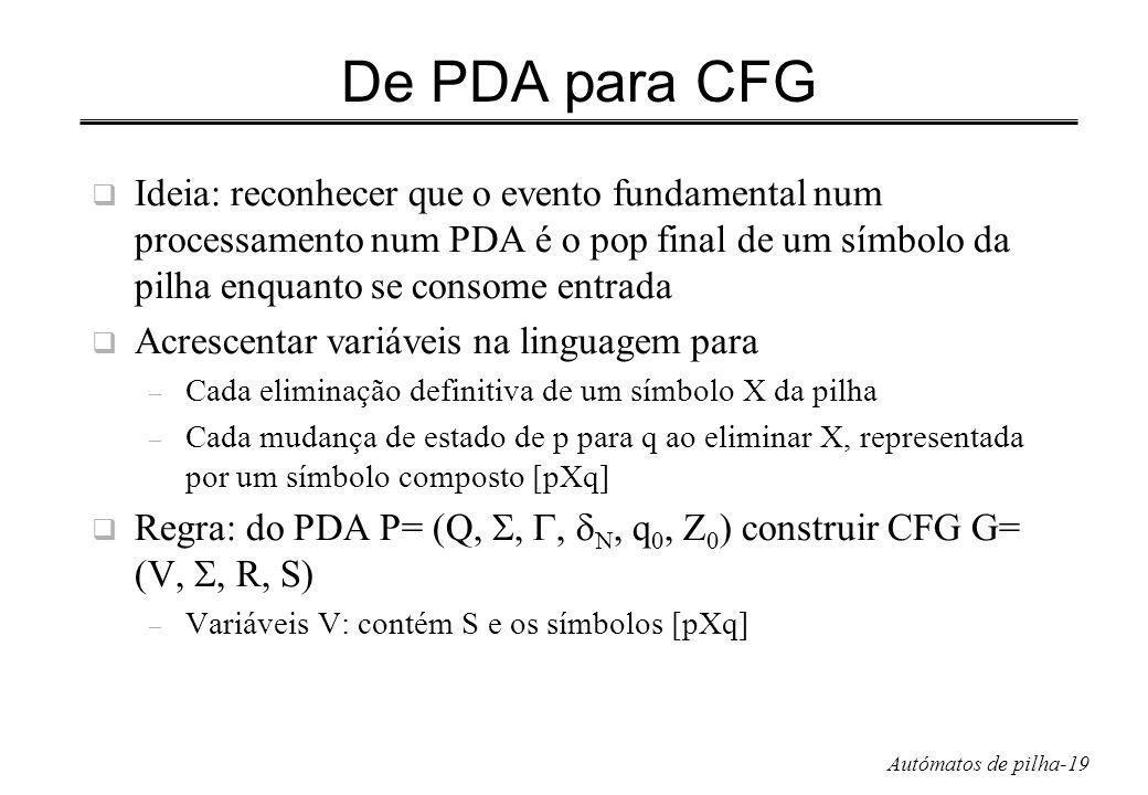 Autómatos de pilha-19 De PDA para CFG Ideia: reconhecer que o evento fundamental num processamento num PDA é o pop final de um símbolo da pilha enquan