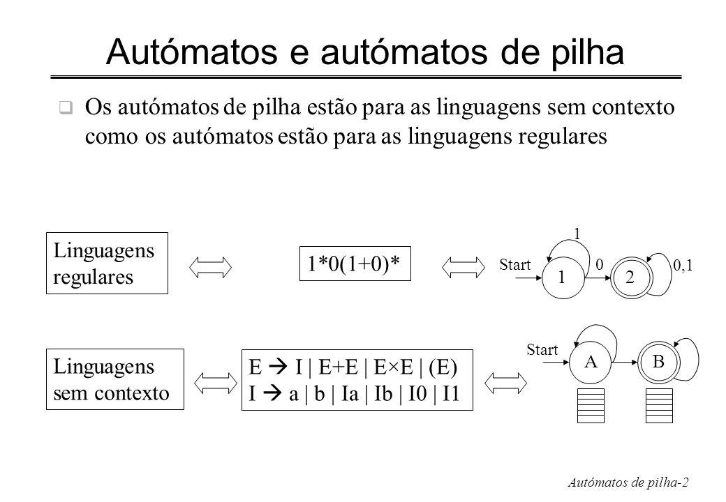Autómatos de pilha-13 Da pilha vazia ao estado final Teorema: Se L = N(P N ) para um PDA P N = (Q,,, N, q 0, Z 0 ) então existe um PDA P F tal que L = L(P F ) – Dois métodos de aceitação de uma entrada equivalentes – Embora para um PDA P possa ser L(P) N(P) – Partindo de P N, usa-se um novo X 0 como símbolo inicial de P F e como marcador do fundo da pilha: P F vê X 0 quando pilha de P N vazia Start, X 0 /Z 0 X 0 pfpf, X 0 / p0p0 q0q0 PNPN P F = (Q {p 0,p f },, {X 0 }, F, p 0, X 0,{p f })