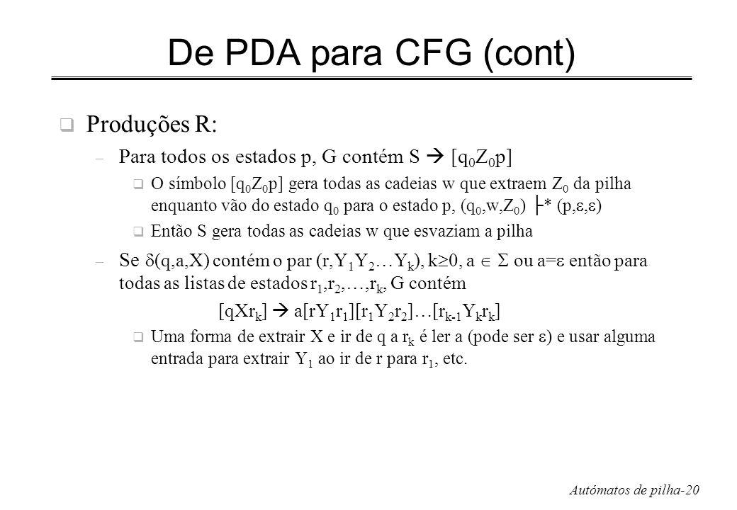 Autómatos de pilha-20 De PDA para CFG (cont) Produções R: – Para todos os estados p, G contém S [q 0 Z 0 p] O símbolo [q 0 Z 0 p] gera todas as cadeia