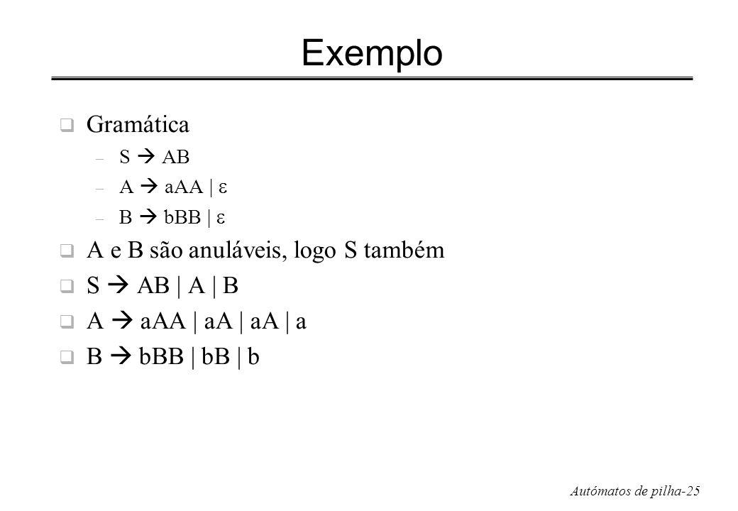 Autómatos de pilha-25 Exemplo Gramática – S AB – A aAA | – B bBB | A e B são anuláveis, logo S também S AB | A | B A aAA | aA | aA | a B bBB | bB | b