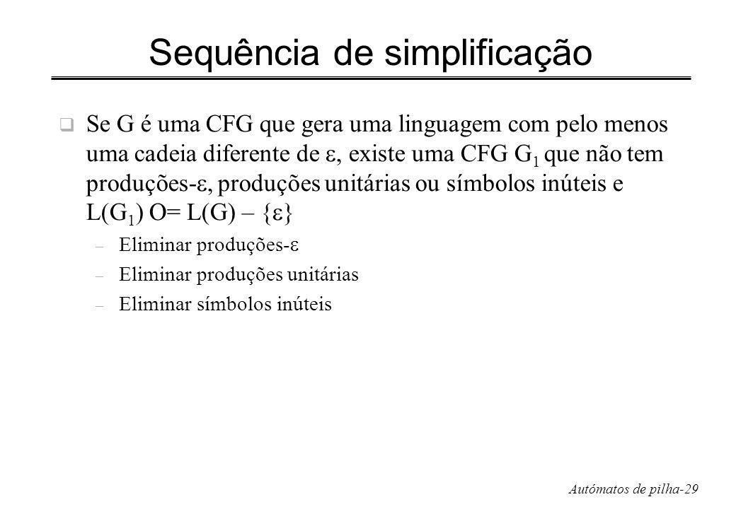 Autómatos de pilha-29 Sequência de simplificação Se G é uma CFG que gera uma linguagem com pelo menos uma cadeia diferente de, existe uma CFG G 1 que