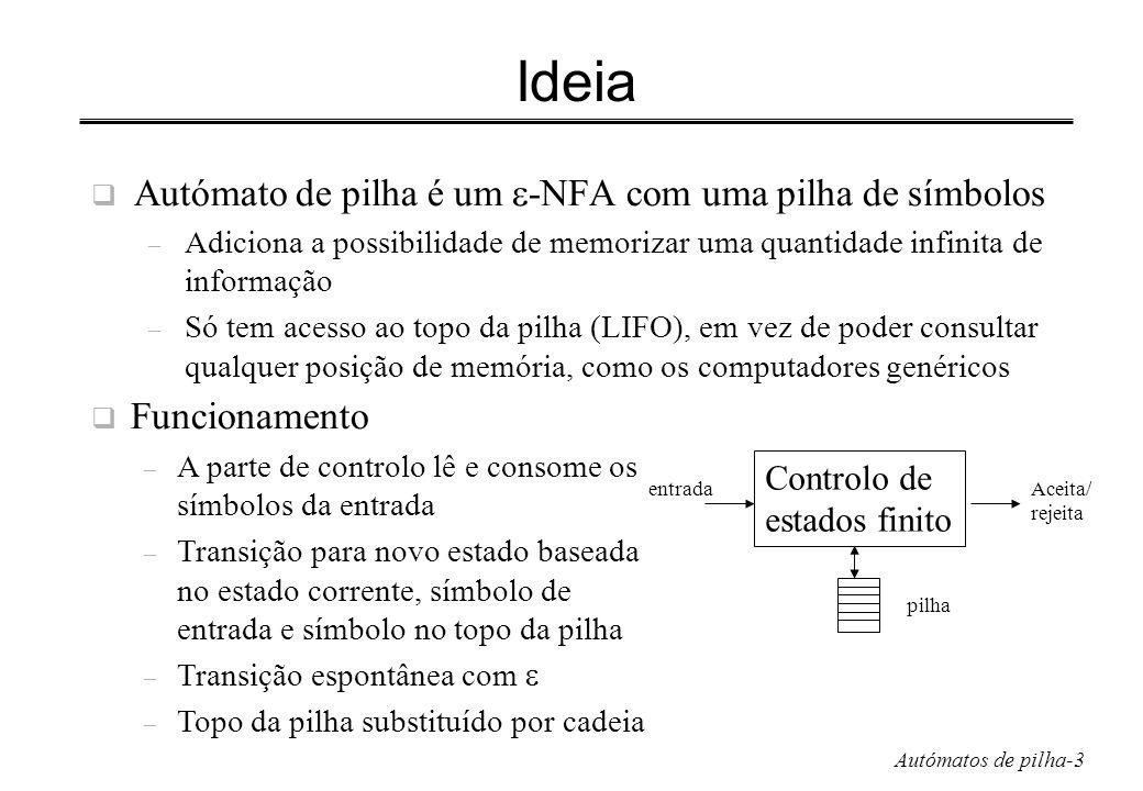 Autómatos de pilha-3 Ideia Autómato de pilha é um -NFA com uma pilha de símbolos – Adiciona a possibilidade de memorizar uma quantidade infinita de in