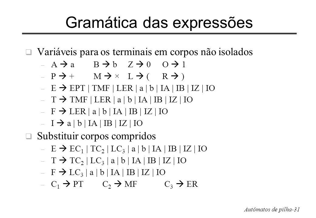 Autómatos de pilha-31 Gramática das expressões Variáveis para os terminais em corpos não isolados – A aB bZ 0O 1 – P +M ×L (R ) – E EPT | TMF | LER |