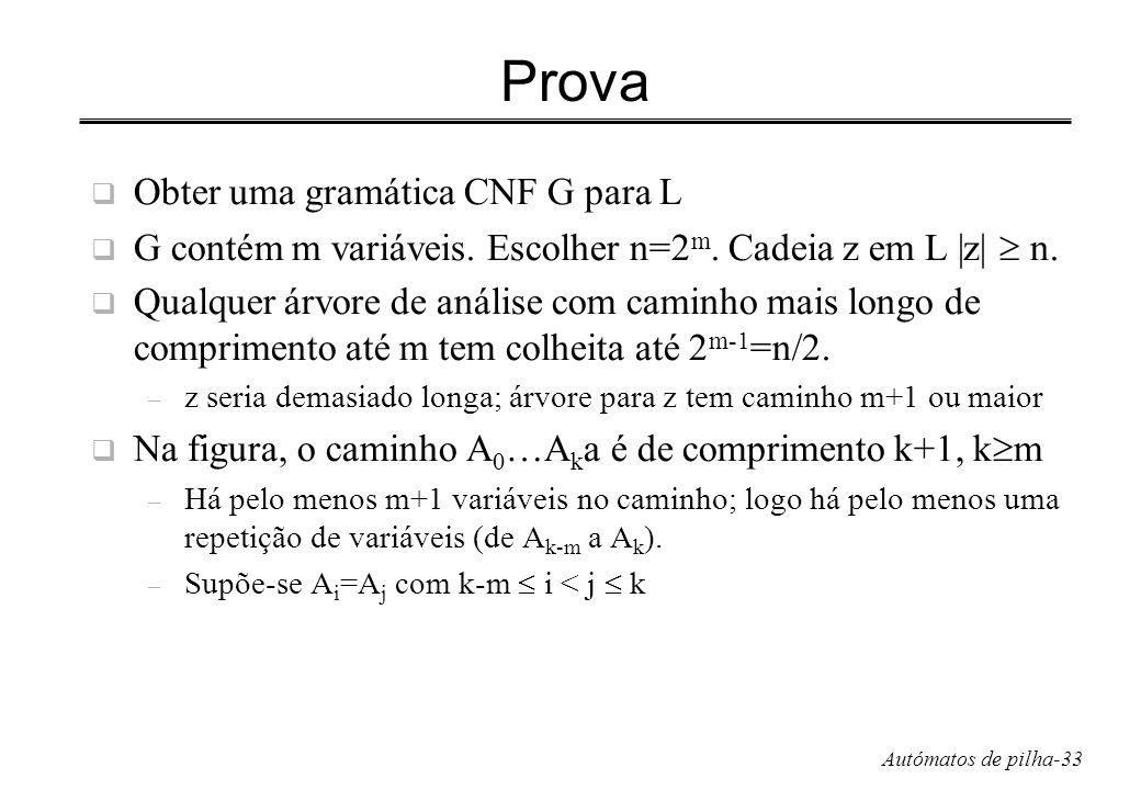 Autómatos de pilha-33 Prova Obter uma gramática CNF G para L G contém m variáveis. Escolher n=2 m. Cadeia z em L |z| n. Qualquer árvore de análise com