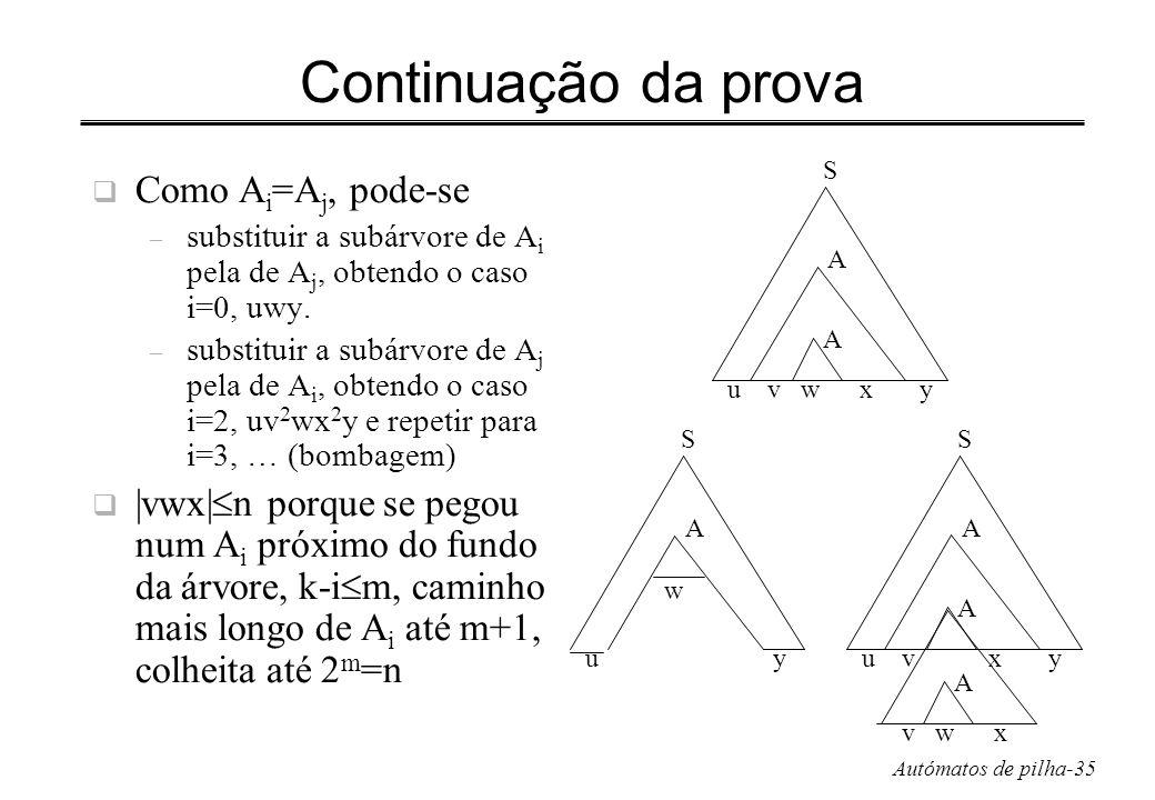 Autómatos de pilha-35 Continuação da prova Como A i =A j, pode-se – substituir a subárvore de A i pela de A j, obtendo o caso i=0, uwy. – substituir a