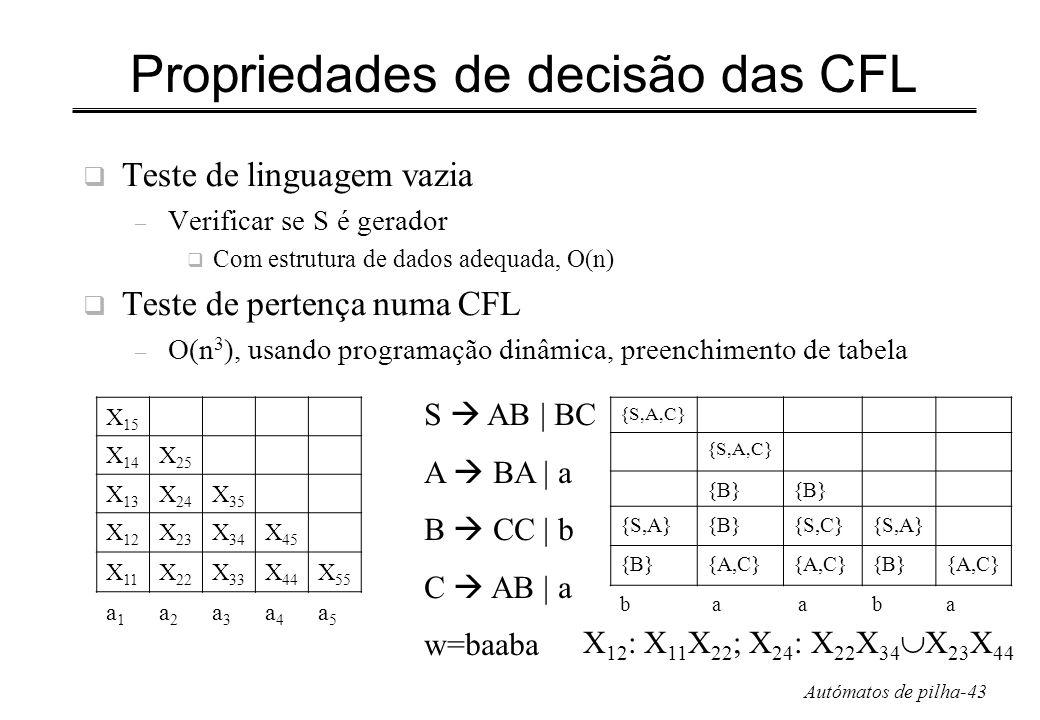 Autómatos de pilha-43 Propriedades de decisão das CFL Teste de linguagem vazia – Verificar se S é gerador Com estrutura de dados adequada, O(n) Teste