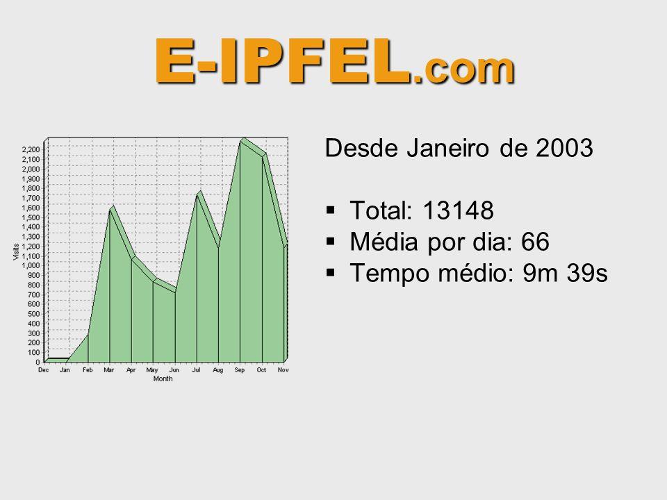 E-IPFEL.com Desde Janeiro de 2003 Total: 13148 Média por dia: 66 Tempo médio: 9m 39s
