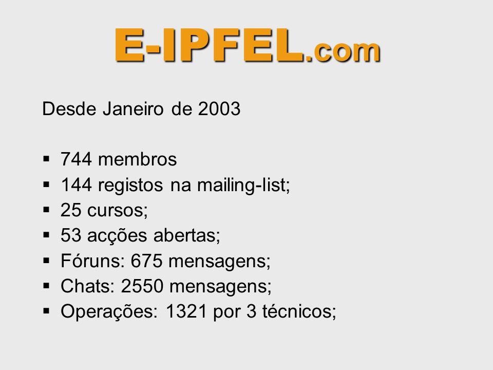 E-IPFEL.com Desde Janeiro de 2003 744 membros 144 registos na mailing-list; 25 cursos; 53 acções abertas; Fóruns: 675 mensagens; Chats: 2550 mensagens; Operações: 1321 por 3 técnicos;